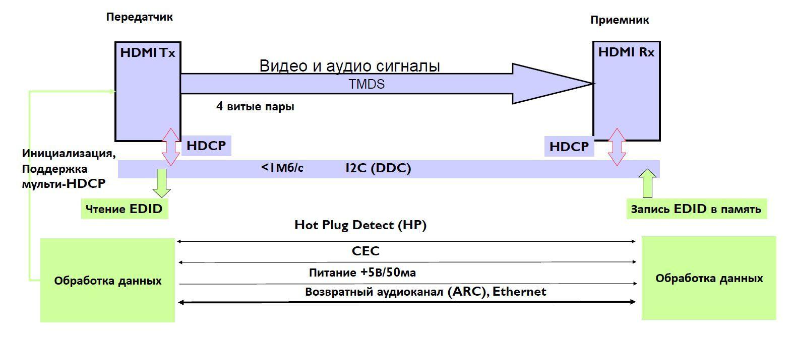 HDMI_4